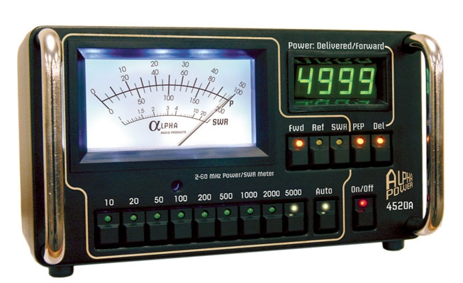 Wattmeters – Alpha RF Systems